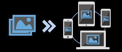 スマートフォン、タブレットやPCに合わ せた画像配信