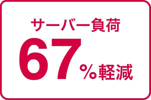 サーバー負荷67%軽減