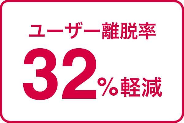 ユーザー離脱率32%軽減